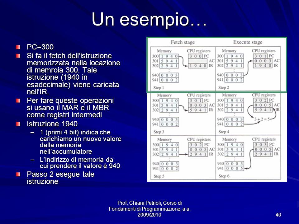 Prof. Chiara Petrioli, Corso di Fondamenti di Programmazione, a.a. 2009/2010 40 Un esempio… PC=300 Si fa il fetch dellistruzione memorizzata nella loc