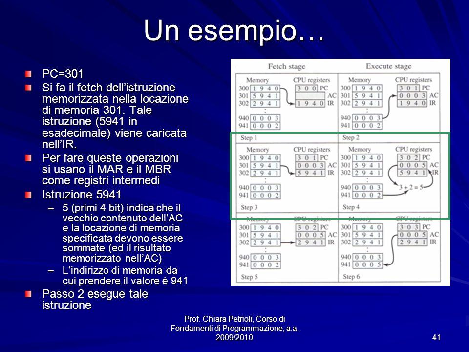 Prof. Chiara Petrioli, Corso di Fondamenti di Programmazione, a.a. 2009/2010 41 Un esempio… PC=301 Si fa il fetch dellistruzione memorizzata nella loc