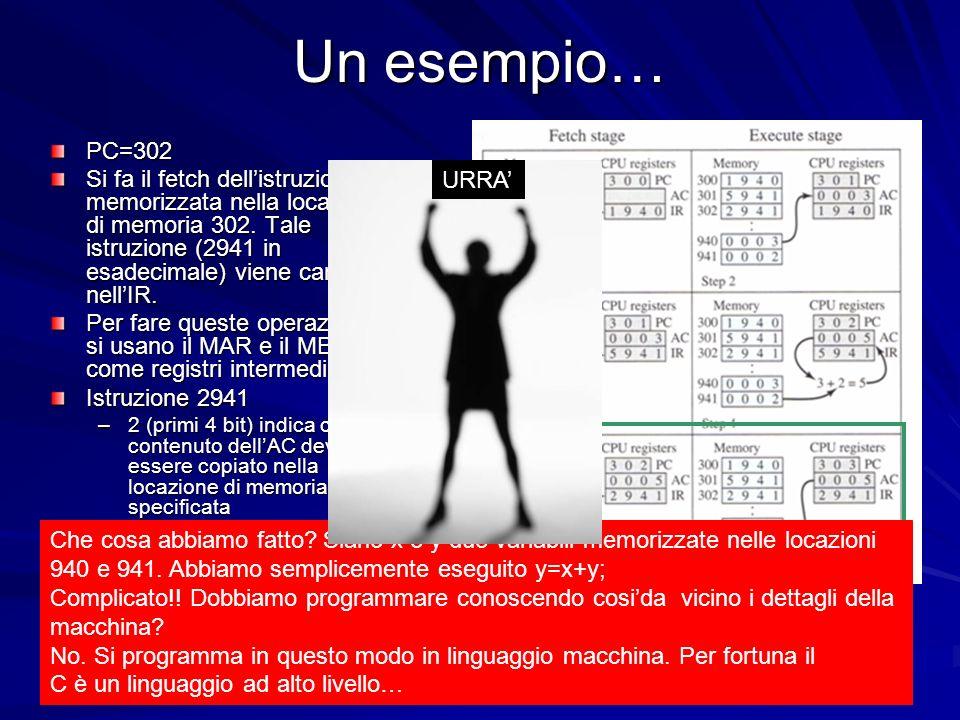 Prof. Chiara Petrioli, Corso di Fondamenti di Programmazione, a.a. 2009/2010 42 Un esempio… PC=302 Si fa il fetch dellistruzione memorizzata nella loc