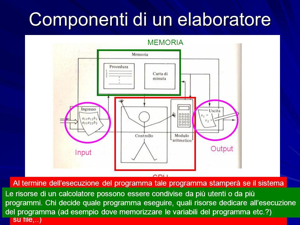 Prof. Chiara Petrioli, Corso di Fondamenti di Programmazione, a.a. 2009/2010 48 Componenti di un elaboratore CPU MEMORIA Input Output Al termine delle