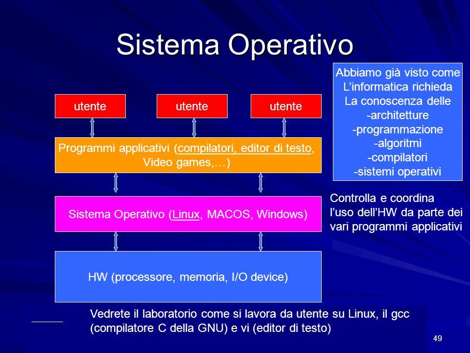 Prof. Chiara Petrioli, Corso di Fondamenti di Programmazione, a.a. 2009/2010 49 Sistema Operativo HW (processore, memoria, I/O device) Sistema Operati