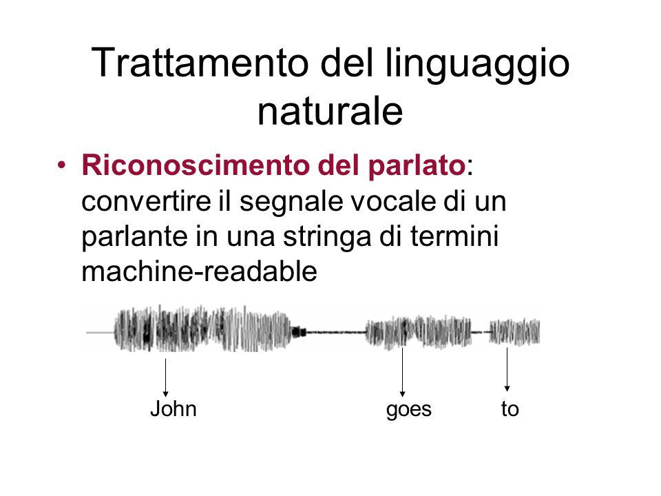 Trattamento del linguaggio naturale Riconoscimento del parlato: convertire il segnale vocale di un parlante in una stringa di termini machine-readable