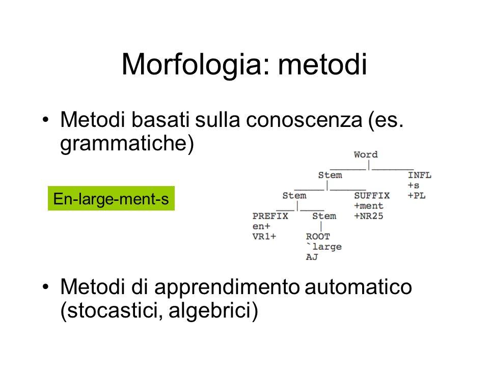 Morfologia: metodi Metodi basati sulla conoscenza (es. grammatiche) Metodi di apprendimento automatico (stocastici, algebrici) En-large-ment-s
