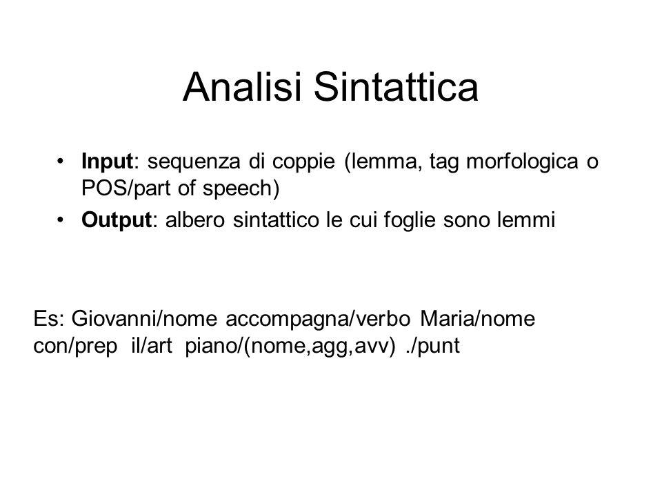 Analisi Sintattica Input: sequenza di coppie (lemma, tag morfologica o POS/part of speech) Output: albero sintattico le cui foglie sono lemmi Es: Giov