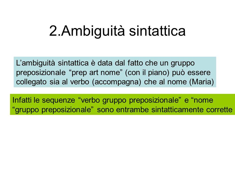 2.Ambiguità sintattica Lambiguità sintattica è data dal fatto che un gruppo preposizionale prep art nome (con il piano) può essere collegato sia al ve