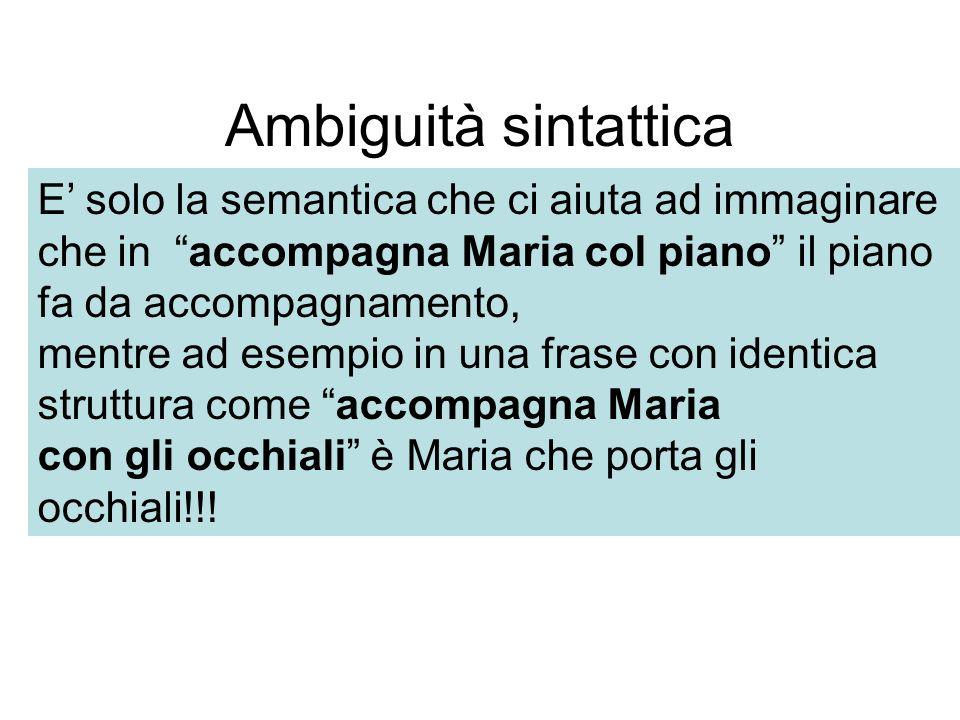 Ambiguità sintattica E solo la semantica che ci aiuta ad immaginare che in accompagna Maria col piano il piano fa da accompagnamento, mentre ad esempi