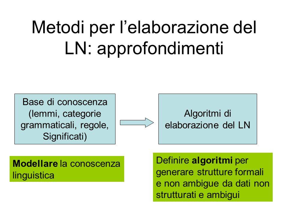 Metodi per lelaborazione del LN: approfondimenti Base di conoscenza (lemmi, categorie grammaticali, regole, Significati) Algoritmi di elaborazione del