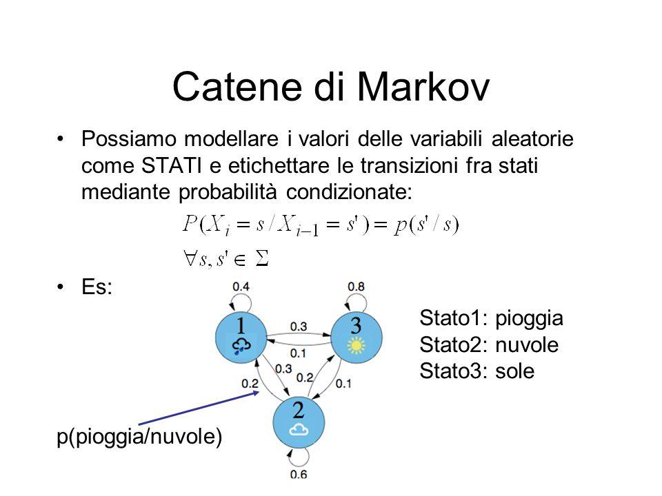 Catene di Markov Possiamo modellare i valori delle variabili aleatorie come STATI e etichettare le transizioni fra stati mediante probabilità condizio