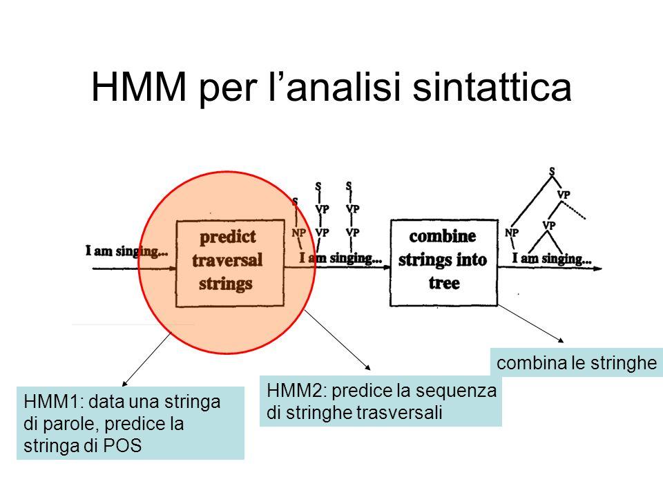 HMM per lanalisi sintattica HMM1: data una stringa di parole, predice la stringa di POS HMM2: predice la sequenza di stringhe trasversali combina le s