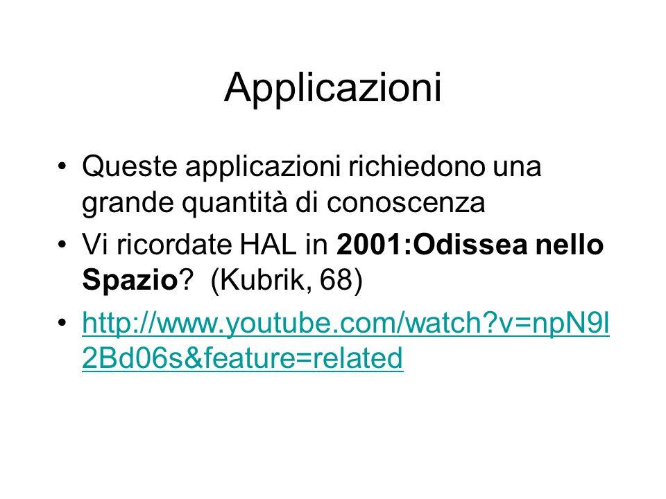Applicazioni Queste applicazioni richiedono una grande quantità di conoscenza Vi ricordate HAL in 2001:Odissea nello Spazio? (Kubrik, 68) http://www.y