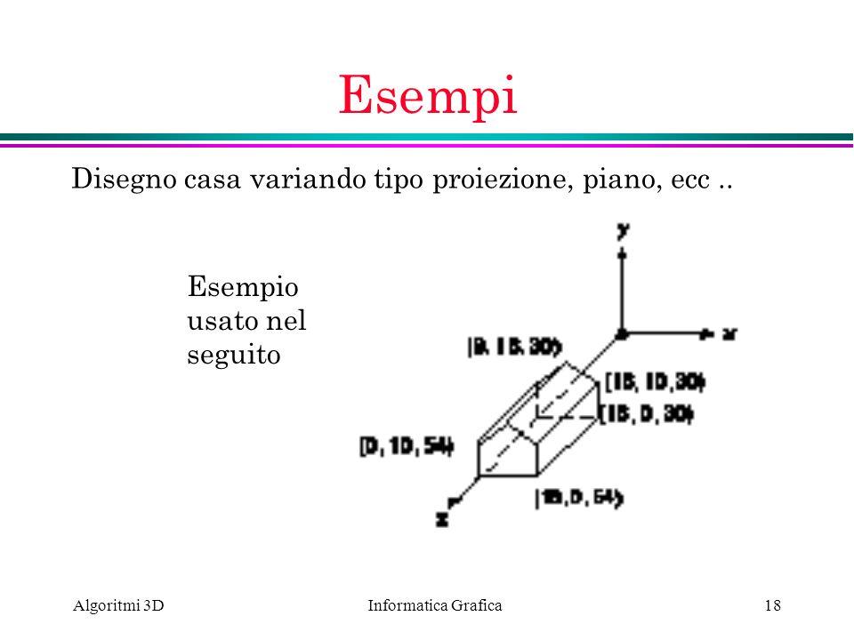 Informatica Grafica Algoritmi 3D18 Esempi Disegno casa variando tipo proiezione, piano, ecc.. Esempio usato nel seguito