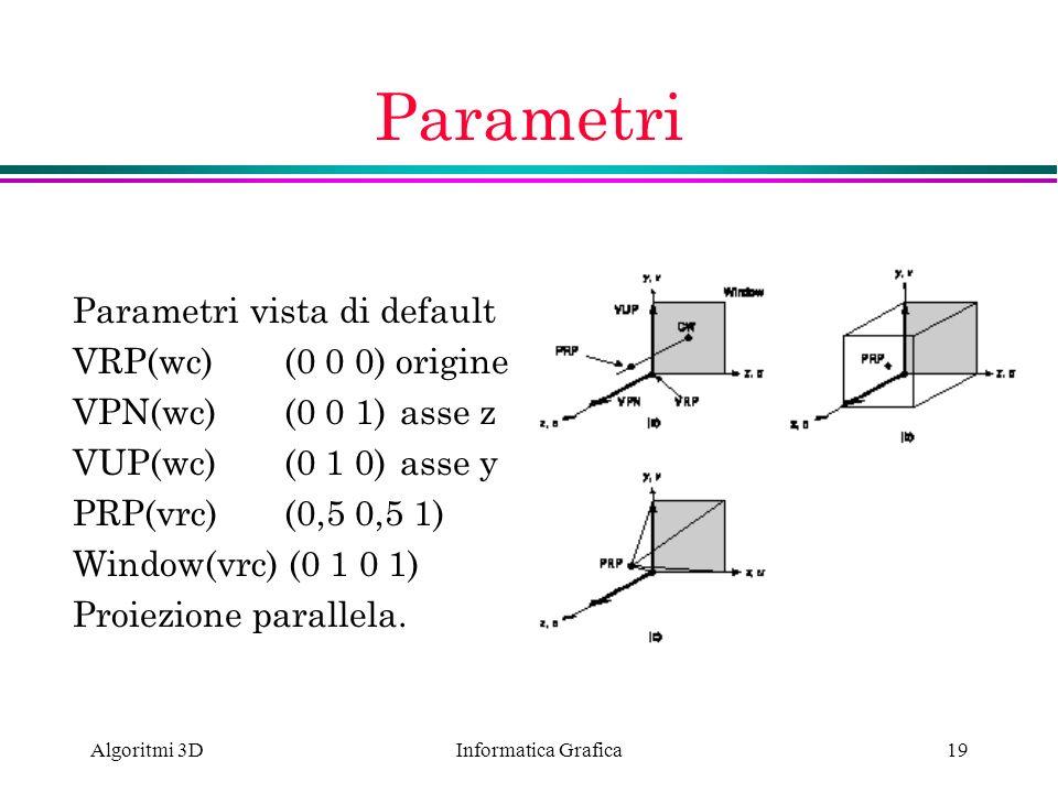 Informatica Grafica Algoritmi 3D19 Parametri Parametri vista di default VRP(wc) (0 0 0) origine VPN(wc)(0 0 1) asse z VUP(wc)(0 1 0) asse y PRP(vrc)(0