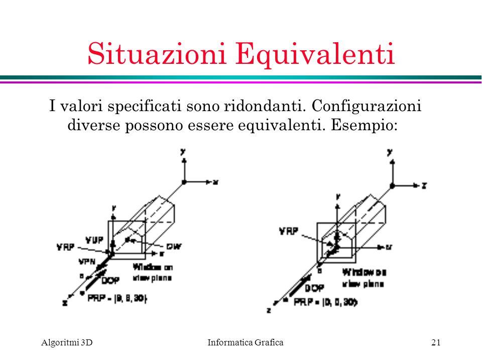 Informatica Grafica Algoritmi 3D21 Situazioni Equivalenti I valori specificati sono ridondanti. Configurazioni diverse possono essere equivalenti. Ese