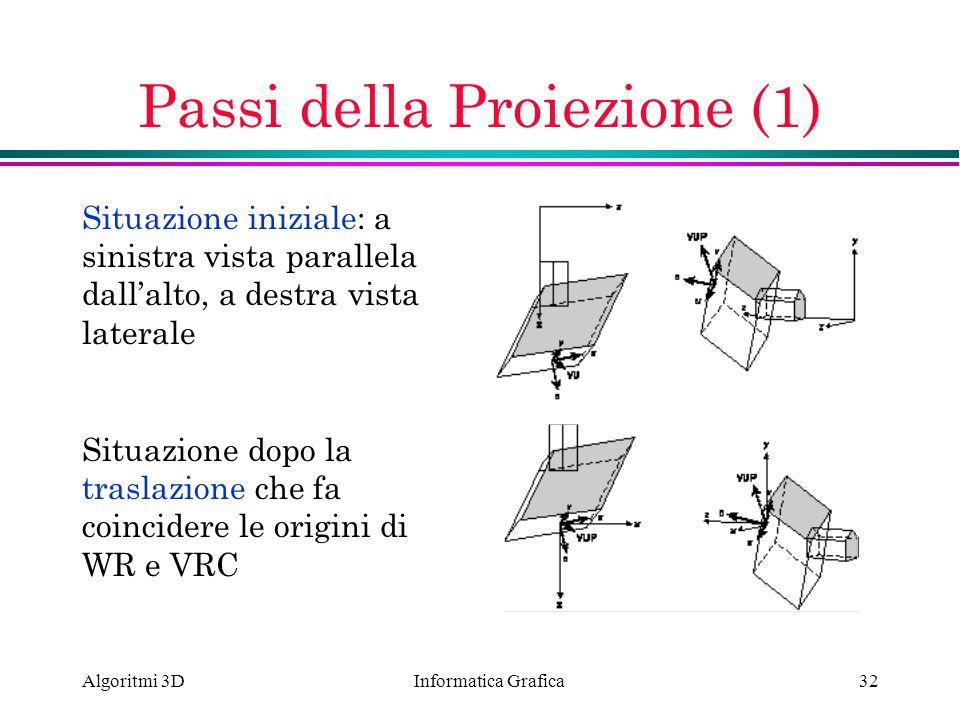 Informatica Grafica Algoritmi 3D32 Passi della Proiezione (1) Situazione iniziale: a sinistra vista parallela dallalto, a destra vista laterale Situaz
