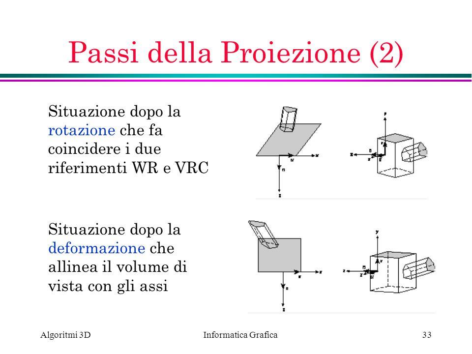 Informatica Grafica Algoritmi 3D33 Passi della Proiezione (2) Situazione dopo la rotazione che fa coincidere i due riferimenti WR e VRC Situazione dop