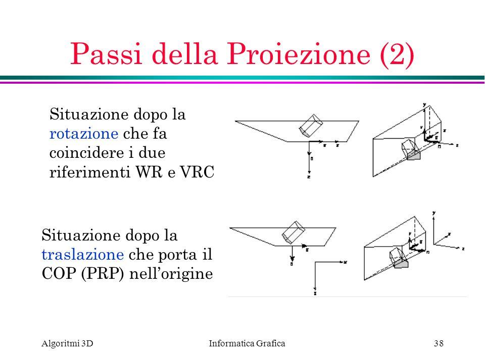 Informatica Grafica Algoritmi 3D38 Passi della Proiezione (2) Situazione dopo la rotazione che fa coincidere i due riferimenti WR e VRC Situazione dop