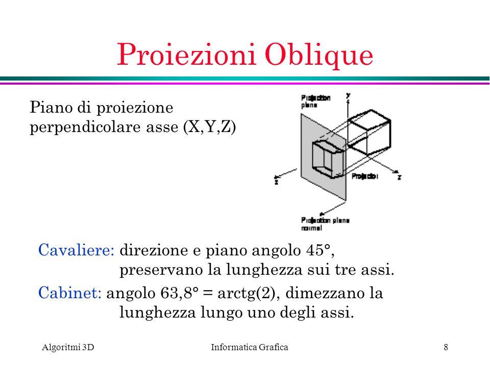 Informatica Grafica Algoritmi 3D8 Proiezioni Oblique Piano di proiezione perpendicolare asse (X,Y,Z) Cavaliere: direzione e piano angolo 45°, preserva