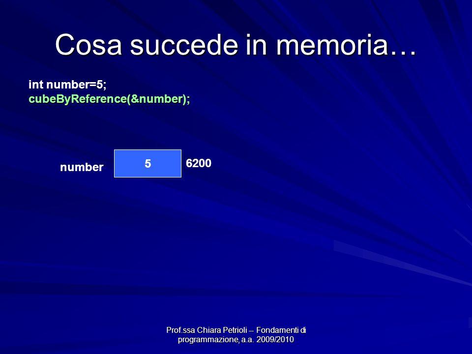 Prof.ssa Chiara Petrioli -- Fondamenti di programmazione, a.a. 2009/2010 Cosa succede in memoria… int number=5;cubeByReference(&number); 5 number 6200