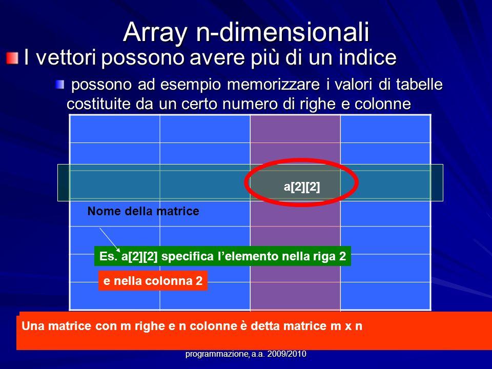 Prof.ssa Chiara Petrioli -- Fondamenti di programmazione, a.a. 2009/2010 Array n-dimensionali I vettori possono avere più di un indice possono ad esem