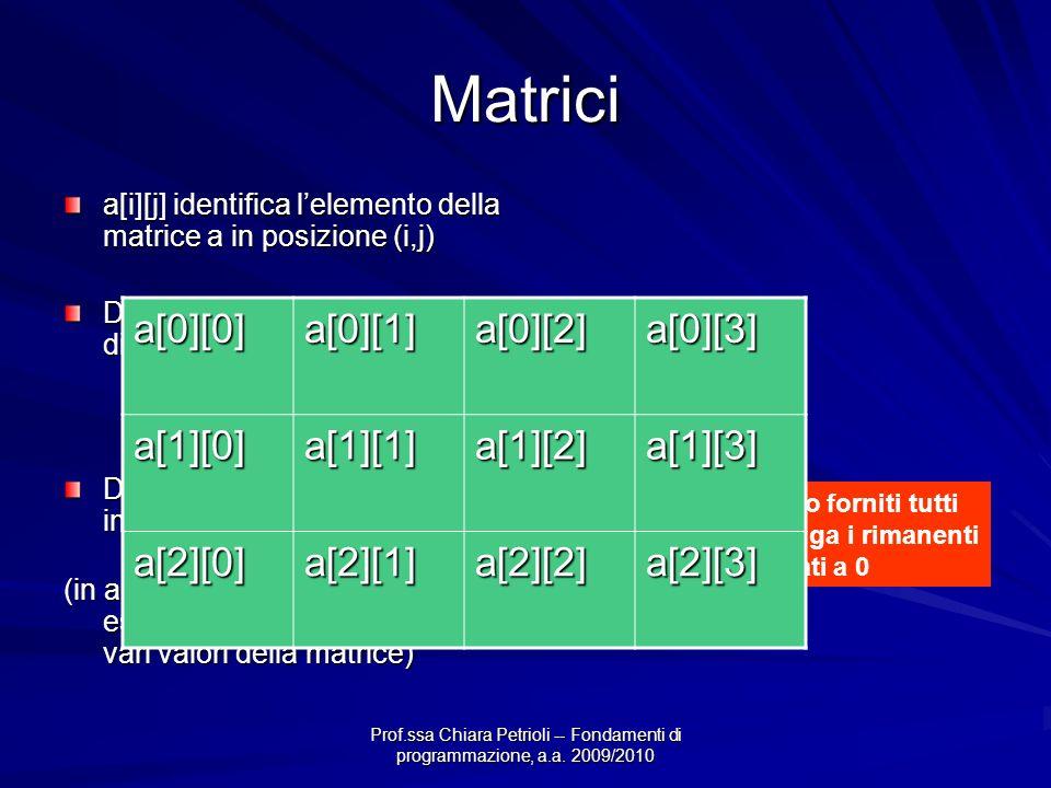 Prof.ssa Chiara Petrioli -- Fondamenti di programmazione, a.a. 2009/2010 Matrici a[i][j] identifica lelemento della matrice a in posizione (i,j) Dichi
