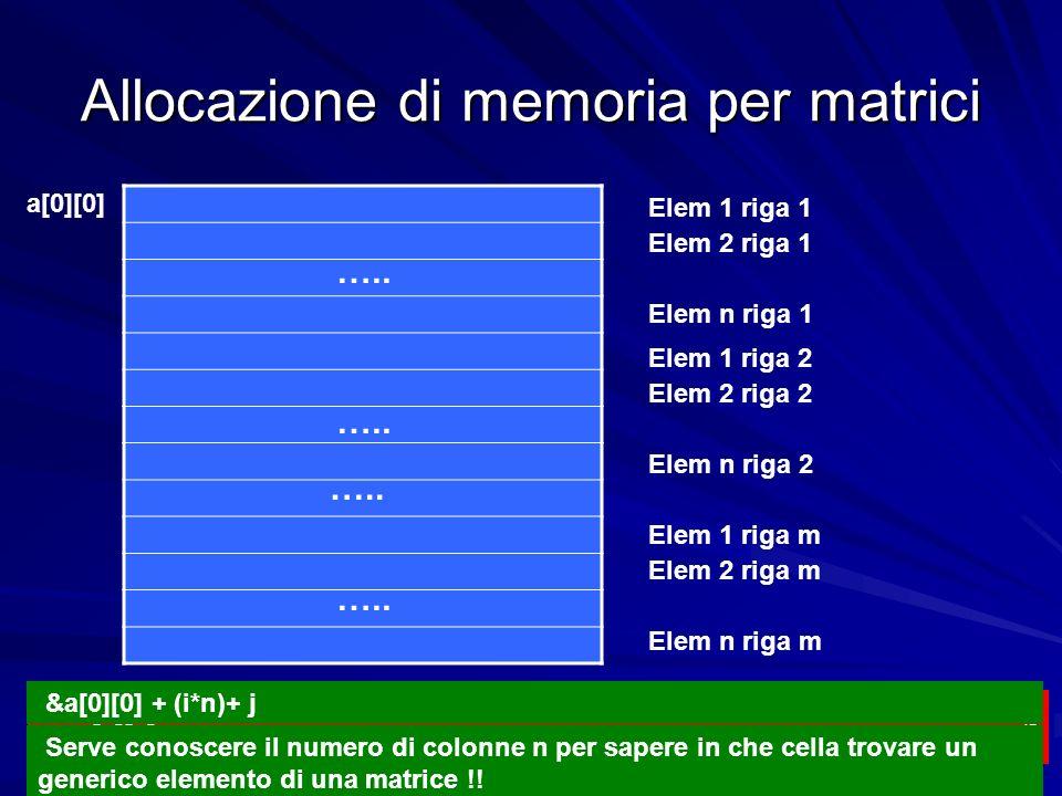 Prof.ssa Chiara Petrioli -- Fondamenti di programmazione, a.a. 2009/2010 Allocazione di memoria per matrici Elem 1 riga 1 Elem 2 riga 1 Elem n riga 1