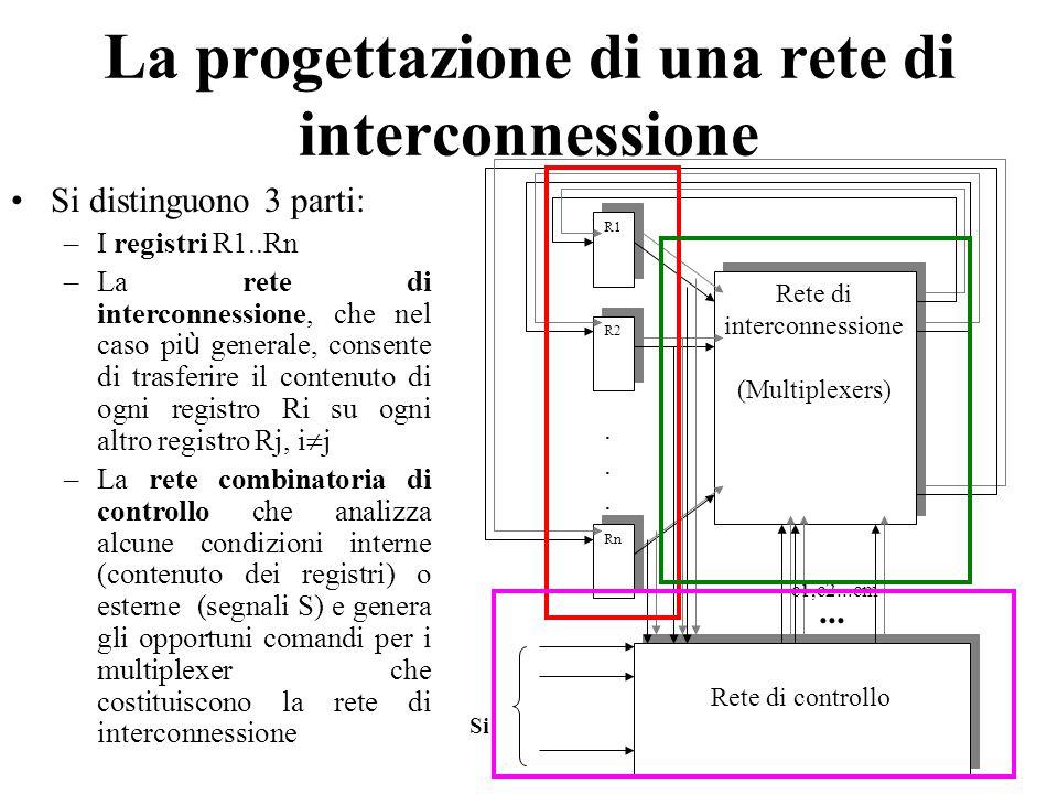 La progettazione di una rete di interconnessione Si distinguono 3 parti: –I registri R1..Rn –La rete di interconnessione, che nel caso pi ù generale, consente di trasferire il contenuto di ogni registro Ri su ogni altro registro Rj, i j –La rete combinatoria di controllo che analizza alcune condizioni interne (contenuto dei registri) o esterne (segnali S) e genera gli opportuni comandi per i multiplexer che costituiscono la rete di interconnessione R1 Rn R2......