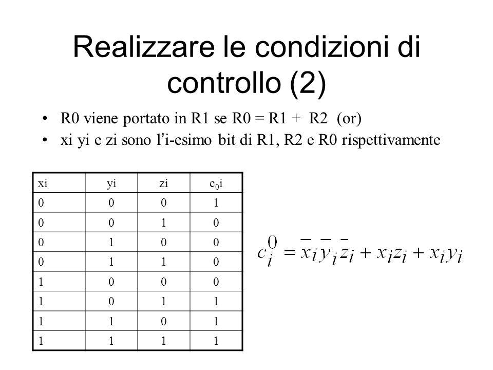 Realizzare le condizioni di controllo (2) R0 viene portato in R1 se R0 = R1 + R2 (or) xi yi e zi sono l i-esimo bit di R1, R2 e R0 rispettivamente xiy