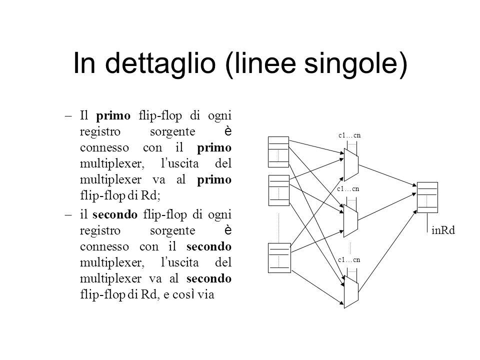 In dettaglio (linee singole) –Il primo flip-flop di ogni registro sorgente è connesso con il primo multiplexer, l uscita del multiplexer va al primo f