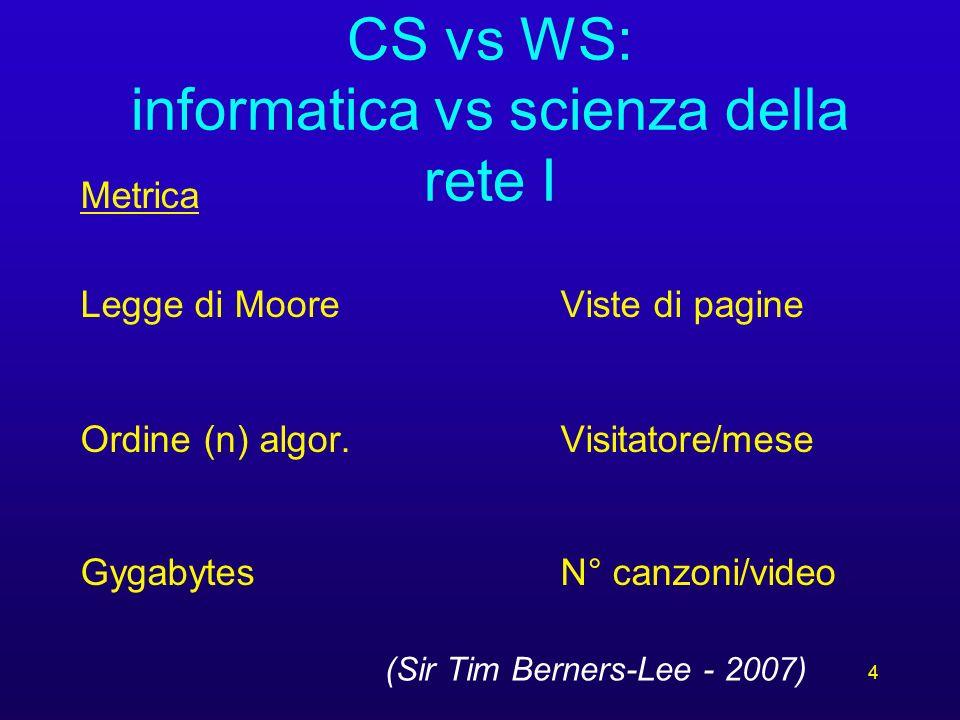 3 interazione fra umani: casuale fra umani e macchine: deterministica comunicativa multimodale monomodale ripetuta (-) multimediale (+)