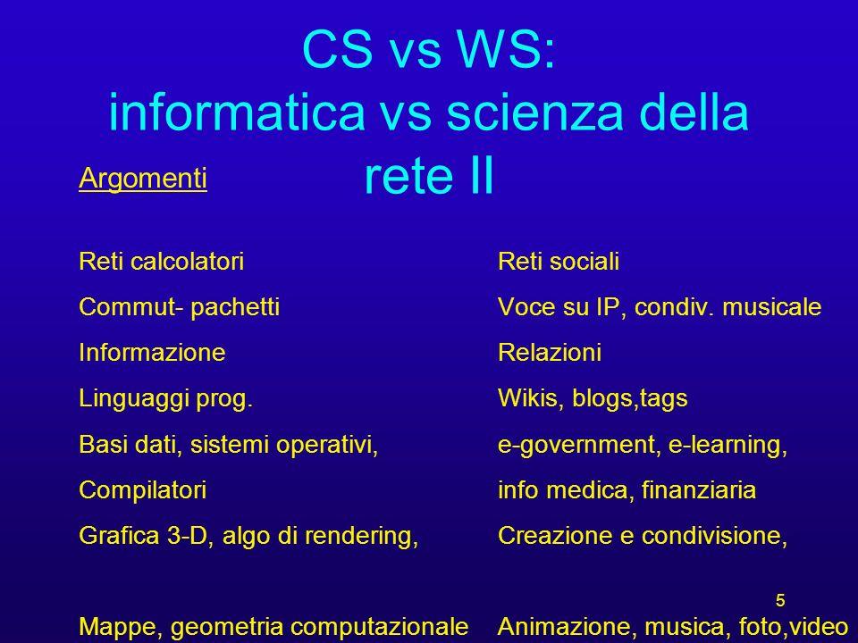 5 CS vs WS: informatica vs scienza della rete II Argomenti Reti calcolatoriReti sociali Commut- pachettiVoce su IP, condiv.