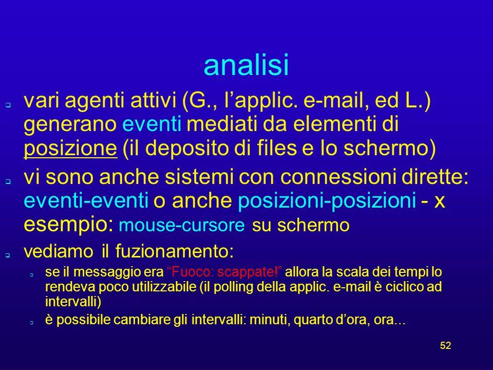51 evento-posizione: e-mail G. invia un messaggio a L.
