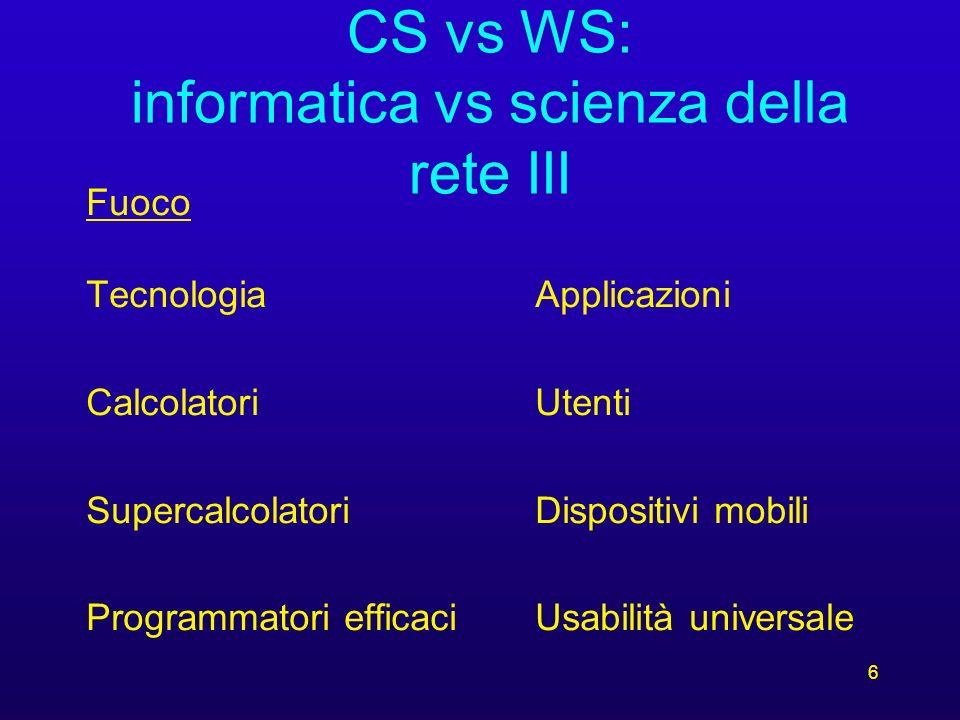6 CS vs WS: informatica vs scienza della rete III Fuoco TecnologiaApplicazioni CalcolatoriUtenti SupercalcolatoriDispositivi mobili Programmatori efficaciUsabilità universale