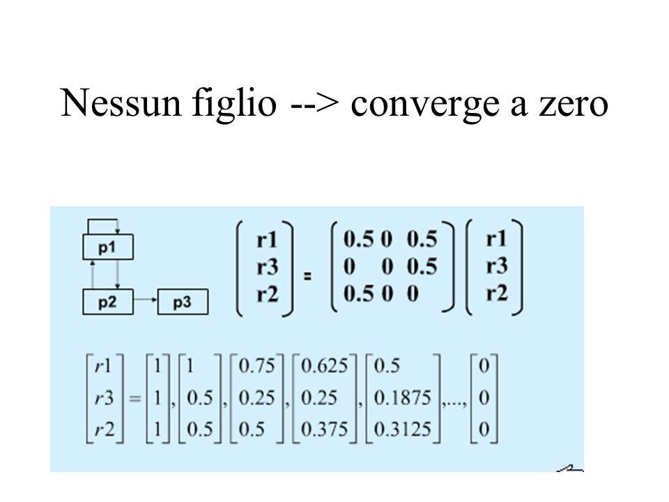 Convergenza di Page Rank PageRank è un algoritmo che è garantito convergere se e solo se la matrice P derivata da quella di adiacenza è irriducibile (cioè se il grafo è fortemente connesso) e aperiodica (il che corrisponde alla condizione di ergodicità vista prima) Per laperiodicità non ci sono problemi nella pratica (le pagine contenute in anelli sono molto poche in confronto alle pagine del web); per lirriducibilità serve utilizzare una formula leggermente diversa, che introduce gli archi tra tutte le pagine (anche dai pozzi), rendendo il grafo fortemente connesso Il vettore E è una distribuzione di probabilità di pagine a cui il navigatore può attingere per uscire da un rank-sink, allorché ne raggiunga uno, o da una pagina senza out-edges (E(a)=1/C(a))