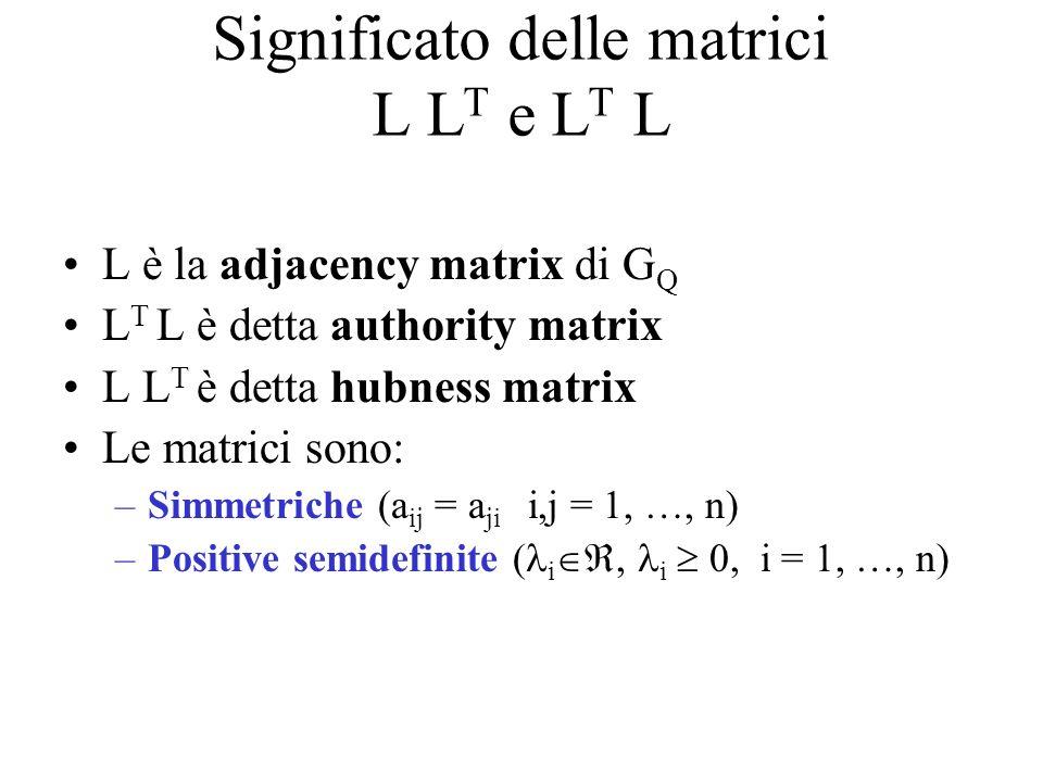 Il Power Method (1) Ricordate il passo iterativo : –a (k) := L T L a (k-1) –h (k) := L L T h (k-1) Lalgoritmo iterativo per calcolare i vettori HITS a e h è il power method per calcolare l eigenvector dominante (cioè l autovettore che corrisponde all autovalore di valore massimo) di L T L e LL T, rispettivamente (riguardatevi la lezione su LSI!!)