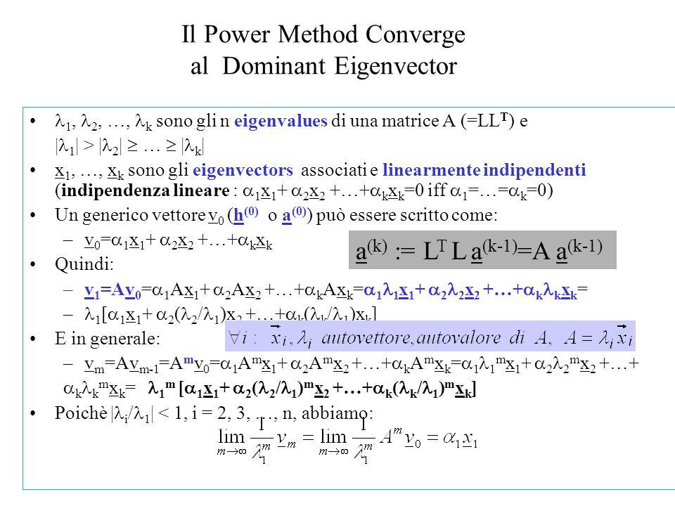 Convergenza del Power Method (2) Perciò, con m grande: Osservazione: la velocità di convergenza dipende dal rapporto | 1 / 2 |
