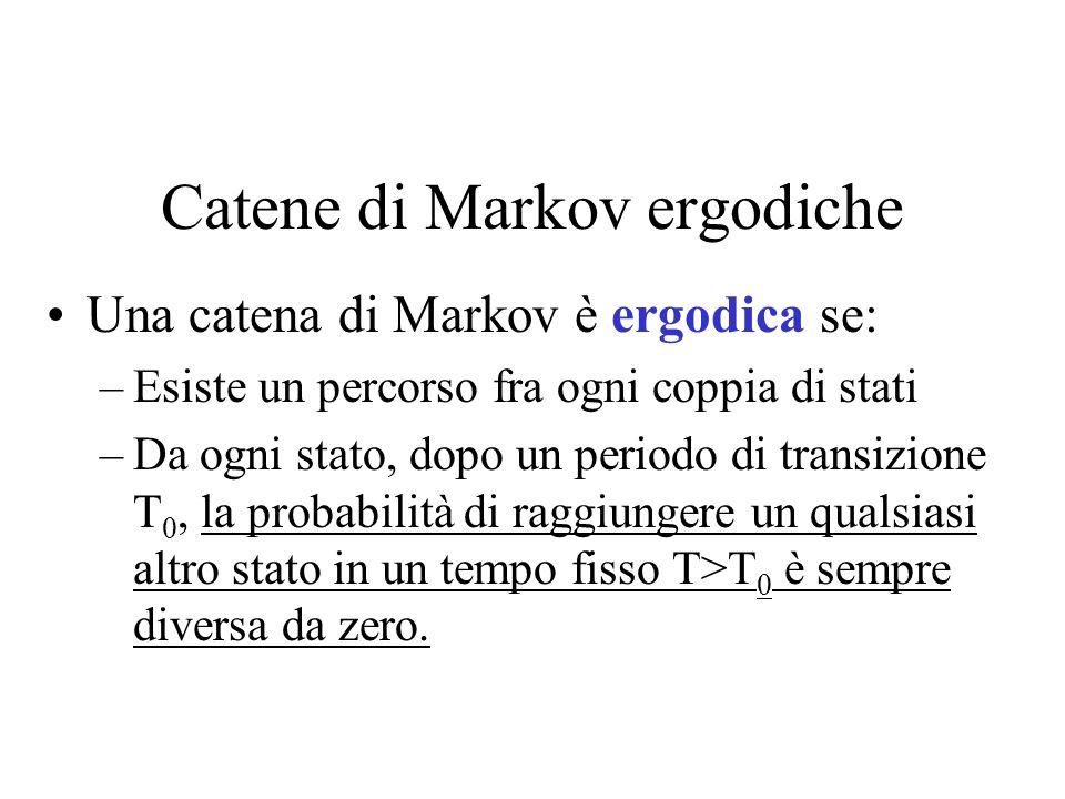 Catene ergodiche Se una catena di Markov è ergodica, ogni stato ha una probabilità stazionaria di essere visitato, indipendentemente dal punto di partenza.