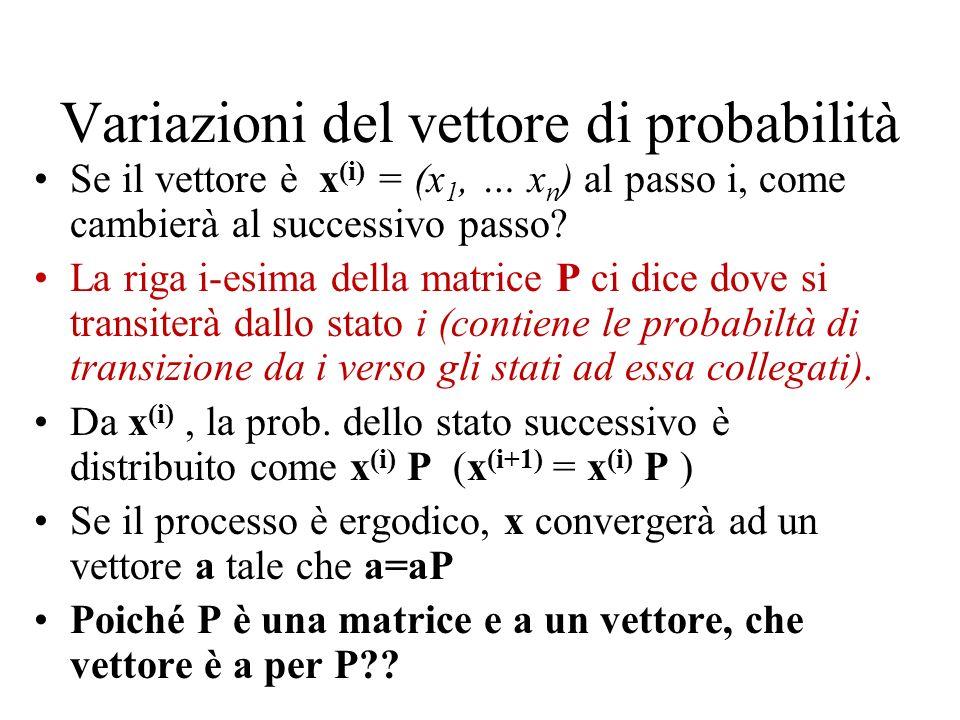 Power method x (k+1) =Px (k) La sequenza di vettori x k converge al valore stazionario a Per il calcolo del valore stazionario a si utilizza il power method (già visto per HITS) x (k+1) =xP k =x (k) P Lassunzione che esista un autovalore dominante è essenziale per la convergenza del metodo Notate che, poiché in condizioni stazionarie deve essere a=aP, a è lautovettore dominante con autovalore dominante 1.