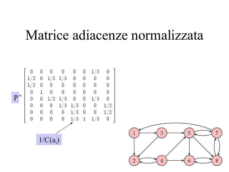 Iterazioni x 0 x 1 x 2 x 3 x 4 x 60 x 611 x (k+1) =Px (k)