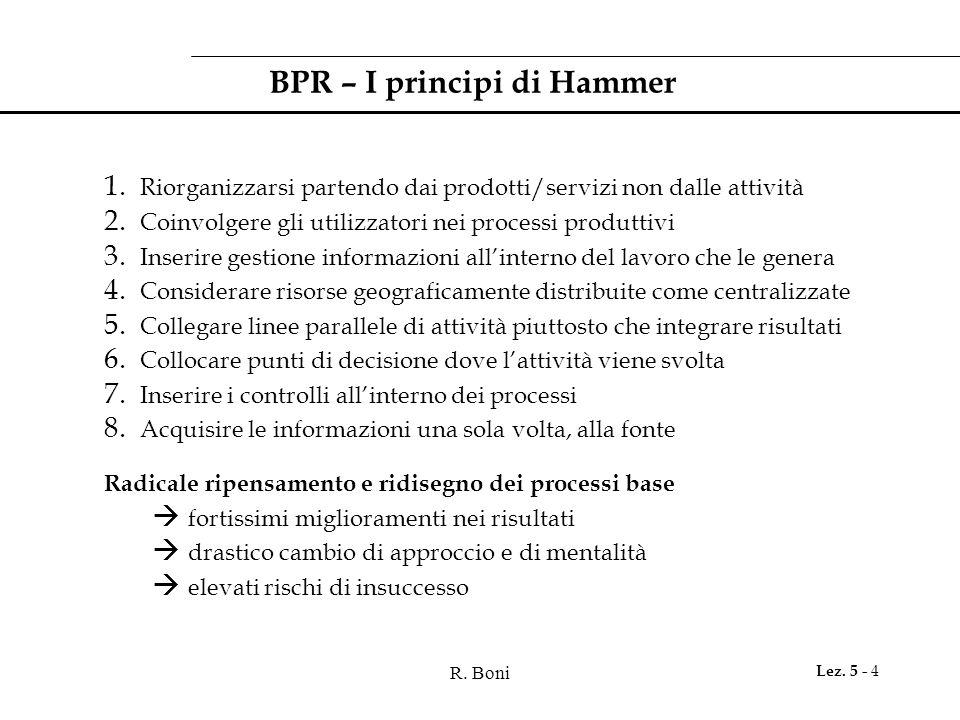 R.Boni Lez. 5 - 5 BPR – Le mitigazioni Thomas H.