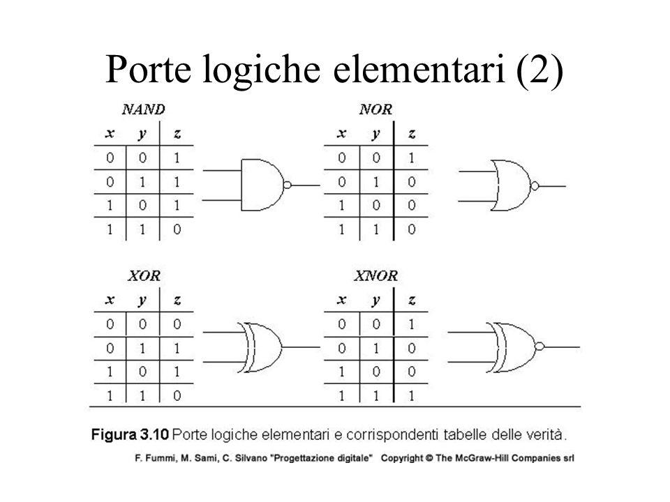 Porte logiche elementari (2)