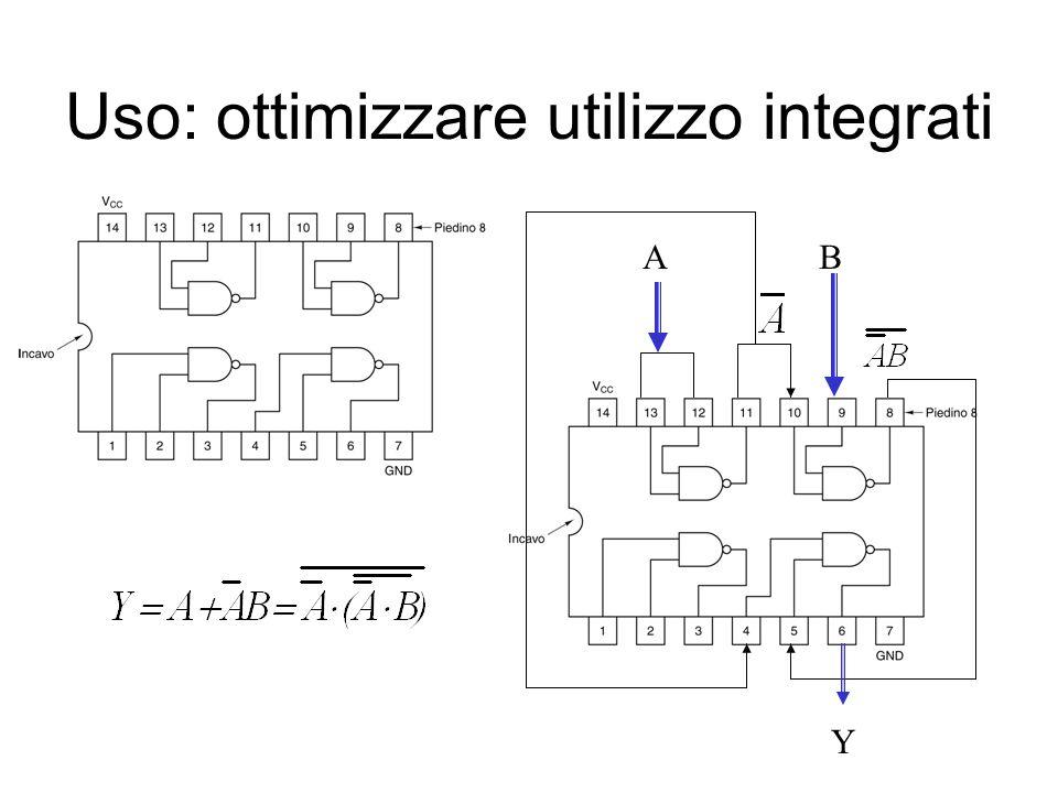 Uso: ottimizzare utilizzo integrati AB Y