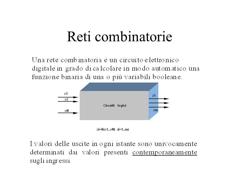 Dalla espressione booleana alla TV (3) A questo punto costruiamo la parte sinistra della tabella di verità, TV, e nella parte destra, poniamo un 1 in corrispondenza a tutte le righe uguali o implicate dalle stringhe R i.