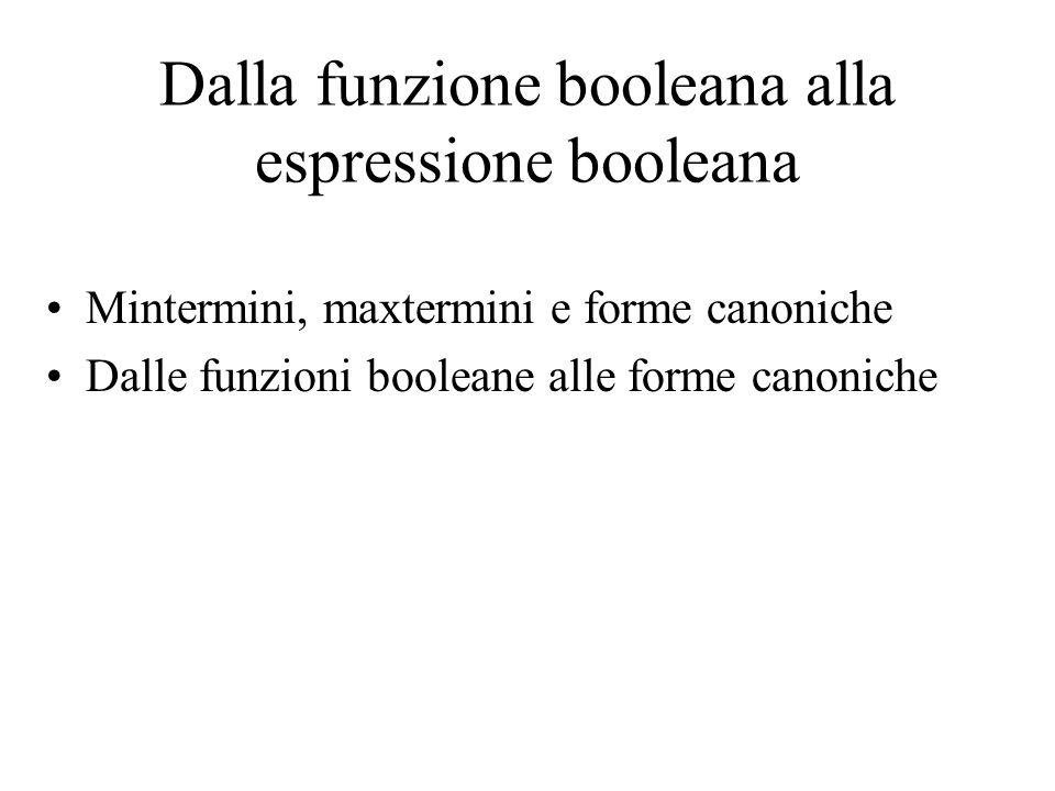 Dalla funzione booleana alla espressione booleana Mintermini, maxtermini e forme canoniche Dalle funzioni booleane alle forme canoniche