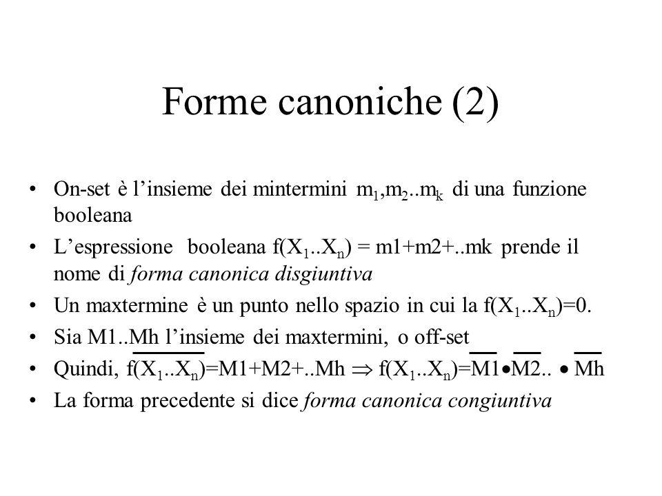 Forme canoniche (2) On-set è linsieme dei mintermini m 1,m 2..m k di una funzione booleana Lespressione booleana f(X 1..X n ) = m1+m2+..mk prende il n