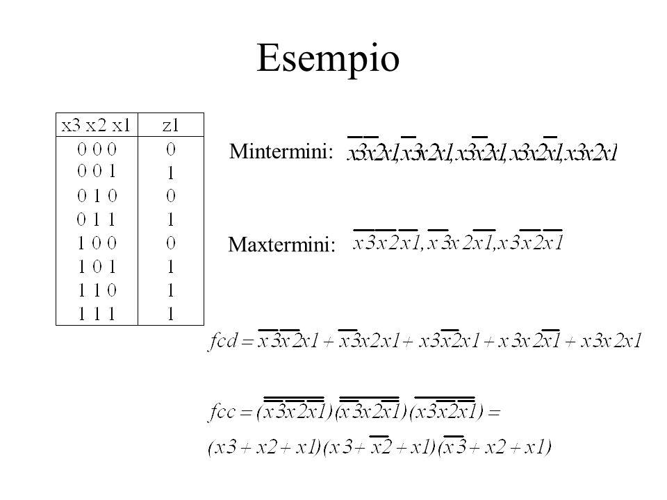 Esempio Mintermini: Maxtermini: