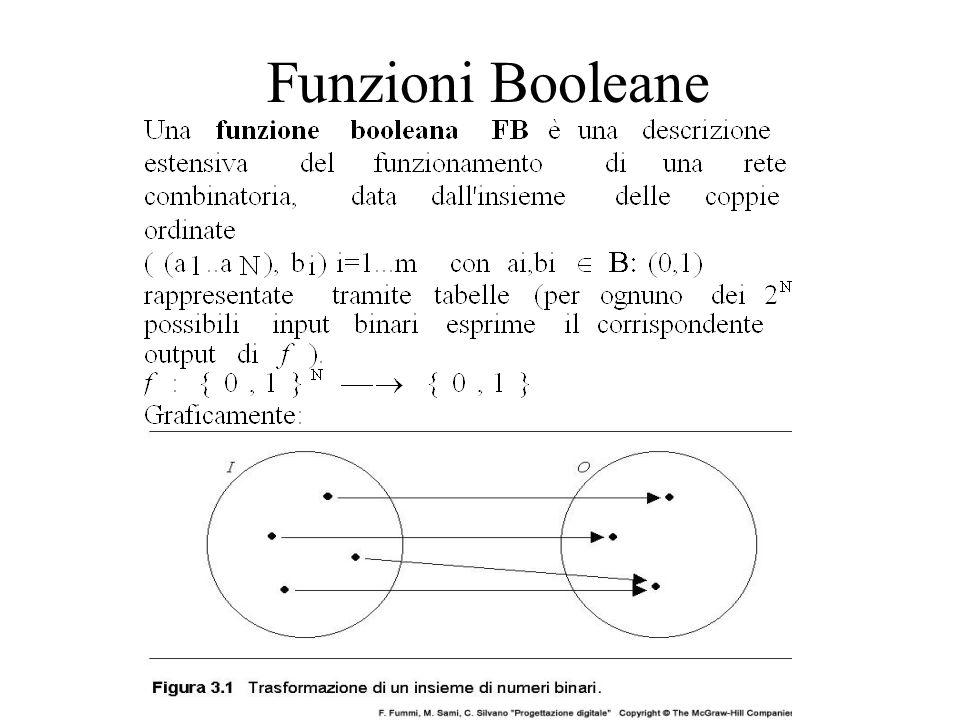 Dalla EB allo Schema Circuitale Per ricavare lo schema circuitale SC di una rete combinatoria da una EB, conviene ancora partire dalla forma canonica congiuntiva o disgiuntiva, oppure una sua generalizzazione FNC o FND.