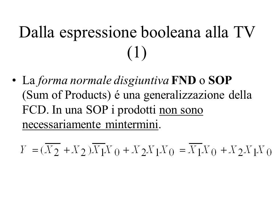 Dalla espressione booleana alla TV (1) La forma normale disgiuntiva FND o SOP (Sum of Products) é una generalizzazione della FCD. In una SOP i prodott