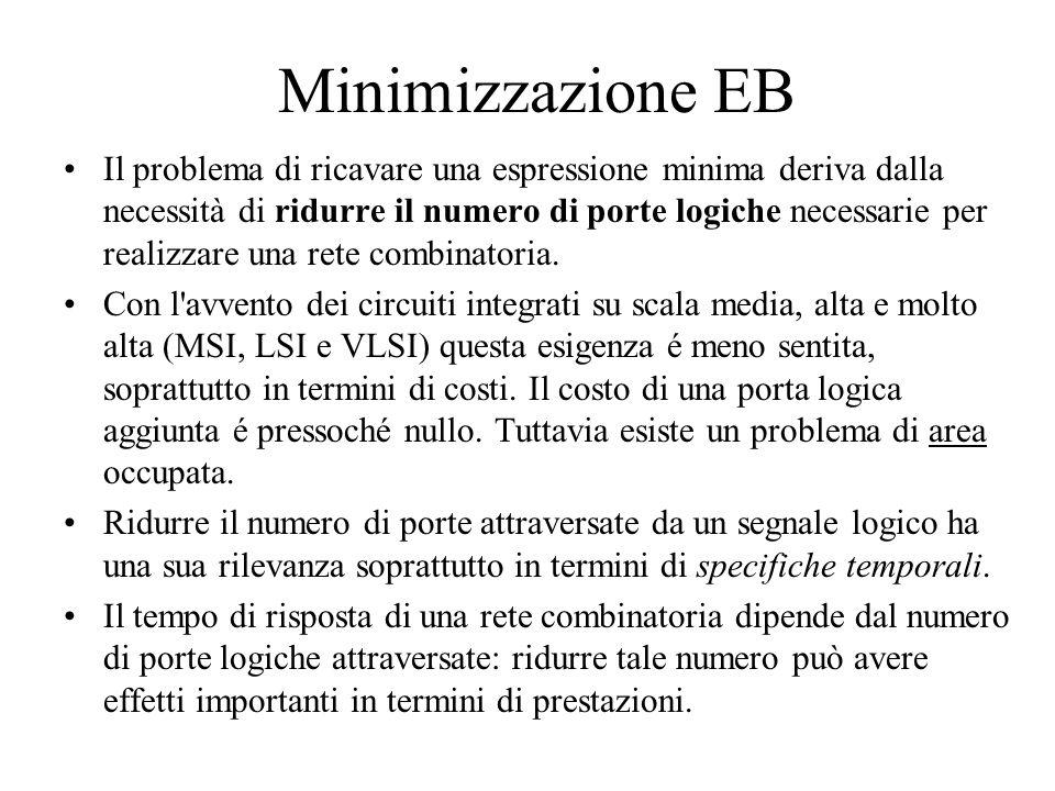 Minimizzazione EB Il problema di ricavare una espressione minima deriva dalla necessità di ridurre il numero di porte logiche necessarie per realizzar