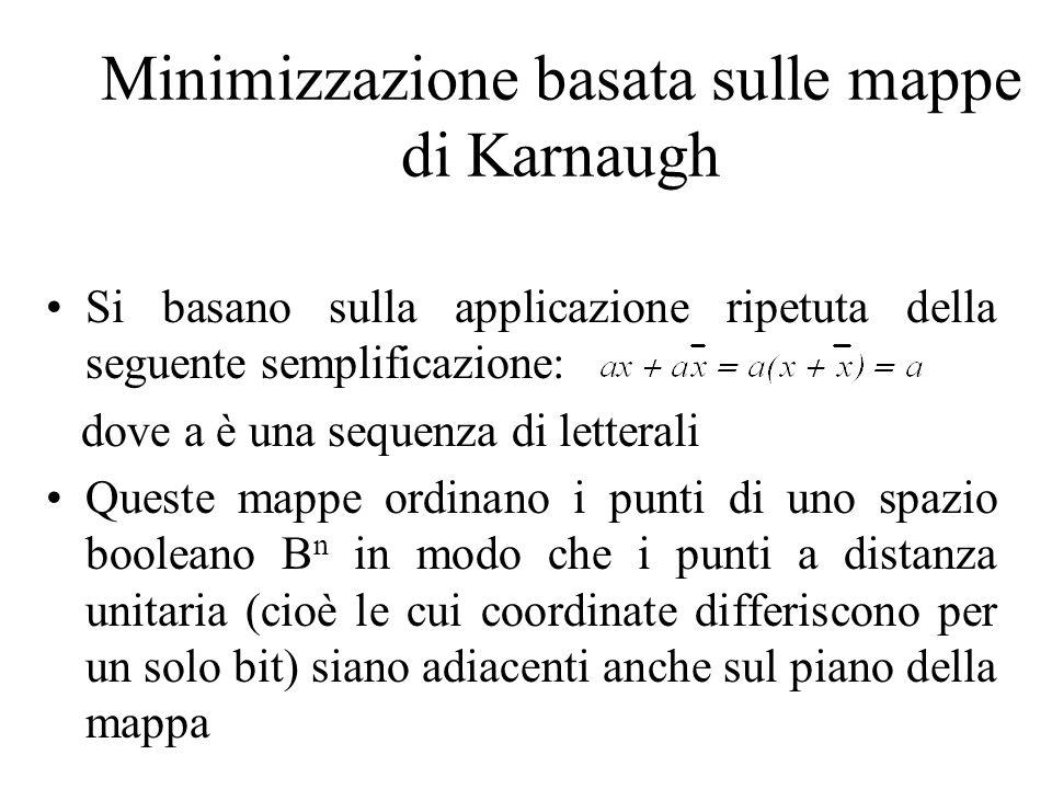 Minimizzazione basata sulle mappe di Karnaugh Si basano sulla applicazione ripetuta della seguente semplificazione: dove a è una sequenza di letterali