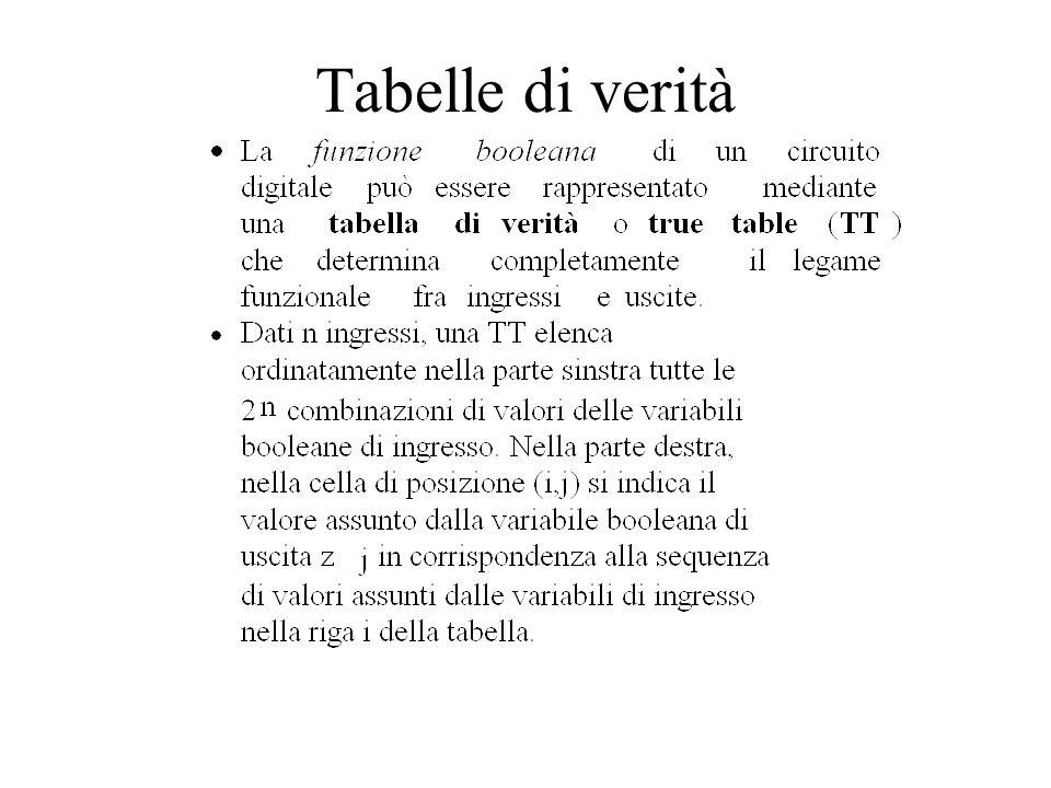 Tabelle di verità